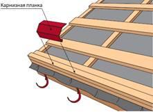 montazh-karniznoj-planki