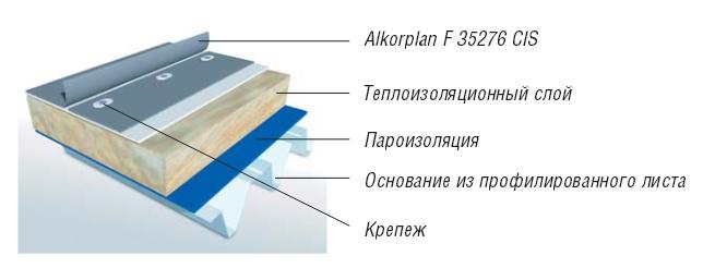 usage_35276
